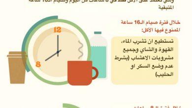 Photo of تجارب رجيم الصيام المتقطع
